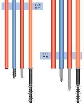 Liski Sign support poles