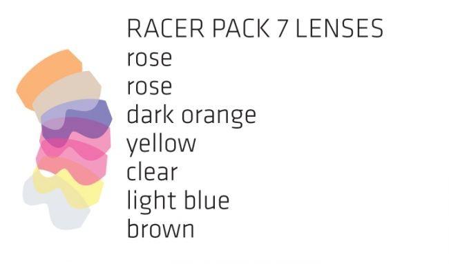 Racer pack Omnibot