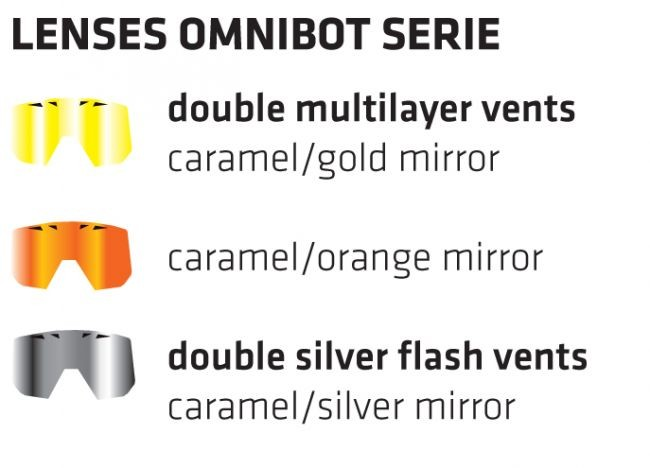 Spare lenses for Shred OMNIBOT googles