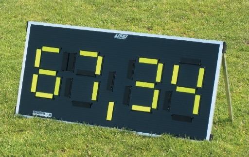 točkovna tabla za nogomet
