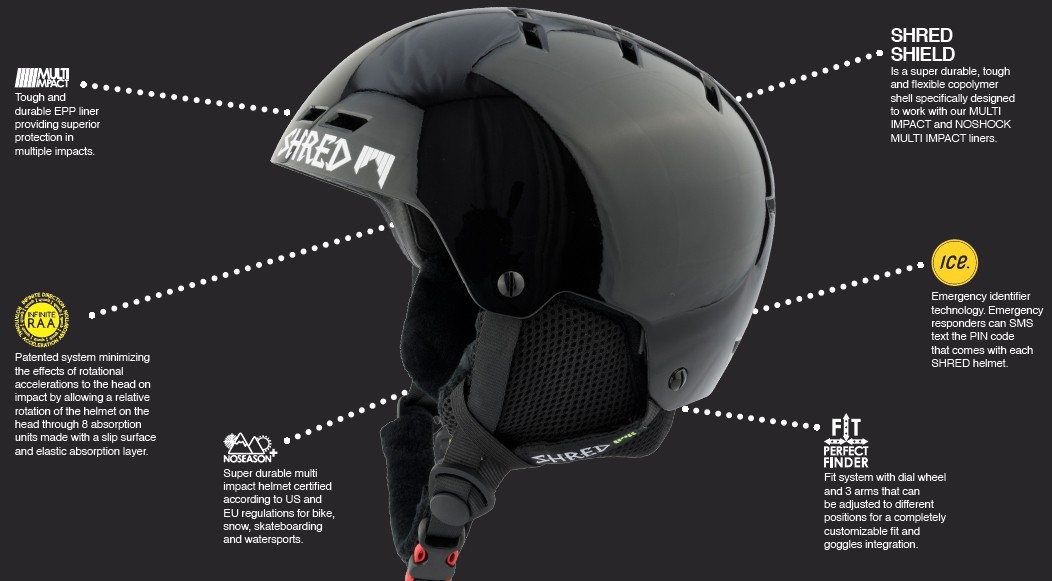 Shred Helm Bumper Eclipse